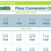 Flour Conversion Chart Clipping